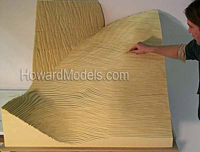 contour model