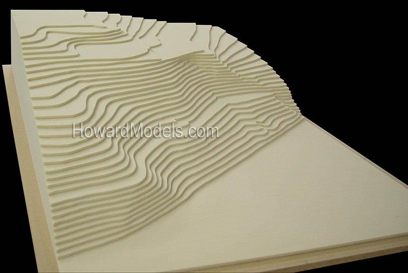 contour models
